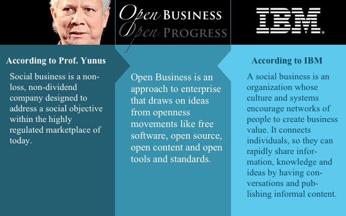 social_vs_open_business